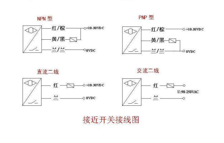 工控自动化应用方案:关于接近开关如何接线及与plc的
